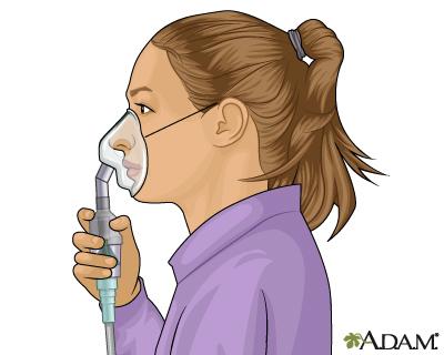 Uso del nebulizador (Sexta parte)