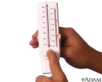 Uso del medidor de flujo espiratorio máximo (Segunda parte)