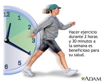 Hacer ejercicio 60 minutos al día