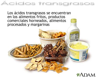 Ácidos transgrasos