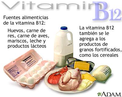 Vitamin b breast tenderness