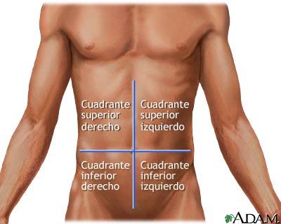 Al embarazo duele la espalda y duele la parte inferior del vientre