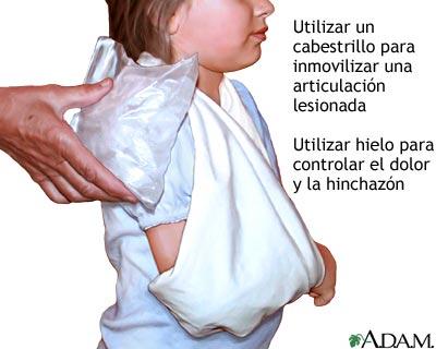 Cabestrillo triangular para el hombro