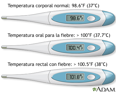 Temperatura Del Termometro Medlineplus Enciclopedia Medica Illustracion Los termómetros indican la temperatura corporal bien en grados fahrenheit (°f) o en grados celsius (°c). temperatura del termometro medlineplus