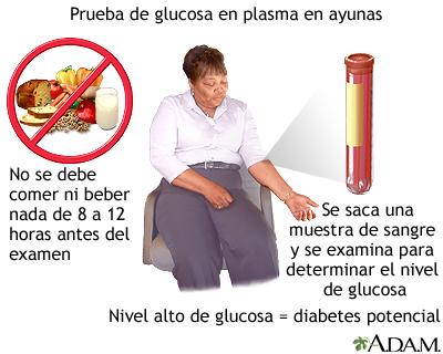 Prueba de tolerancia a la glucosa en ayunas: MedlinePlus
