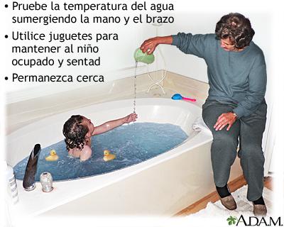 Bañar a un niño en la tina