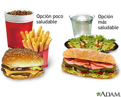Consejos de comida r  225 pidaUnhealthy Food Vs Healthy Food