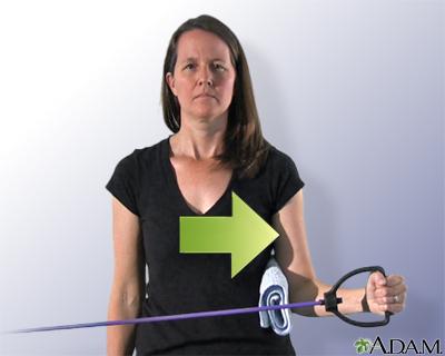 Rotación externa con banda