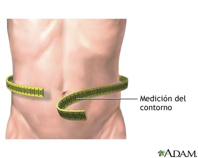 Medición de la circunferencia abdominal