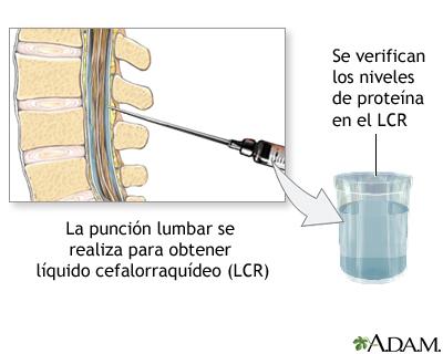 Examen de proteína del LCR