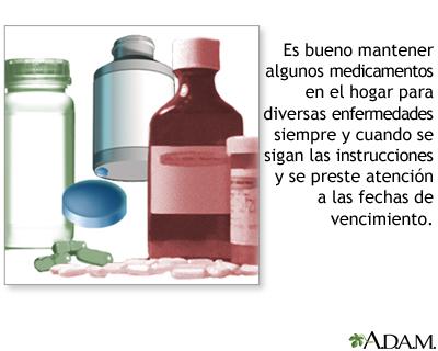 Medicamentos De Venta Libre Medlineplus Enciclopedia Médica