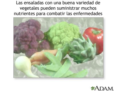Nutrientes de la ensalada